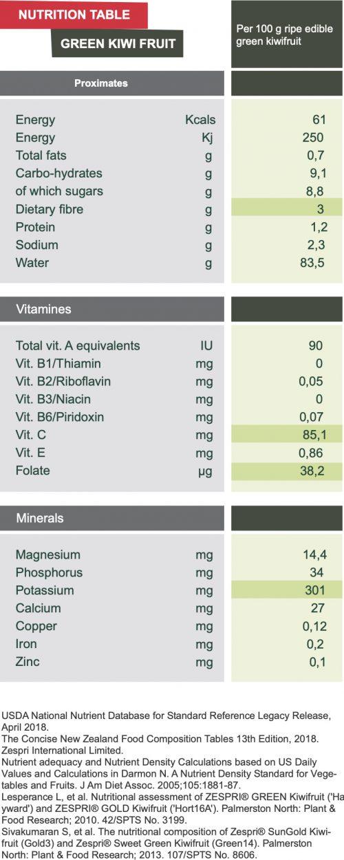 Tabla-nutricional-WEB-Inglés